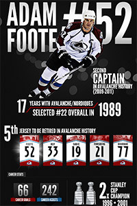 Adam Foote Infographic Thumb