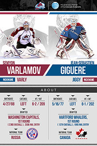 Goalie Infographic Thumb