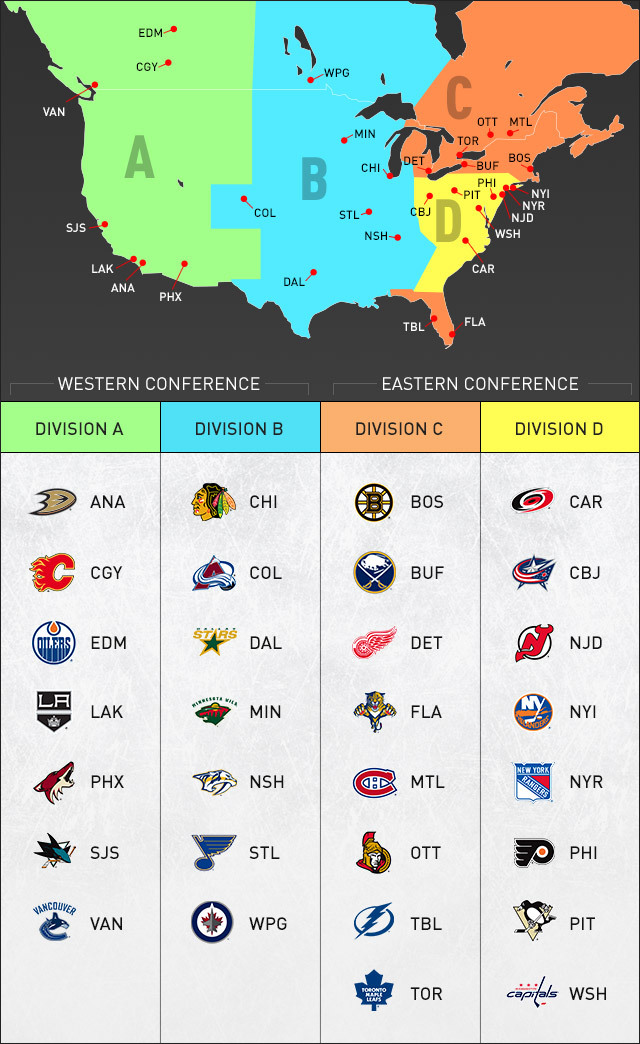 2013-14 realignment plan