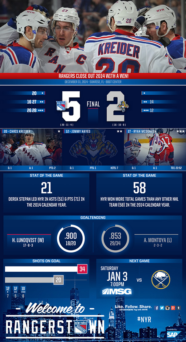 New York Rangers Schedule Wallpaper vs Fla 12/31/14